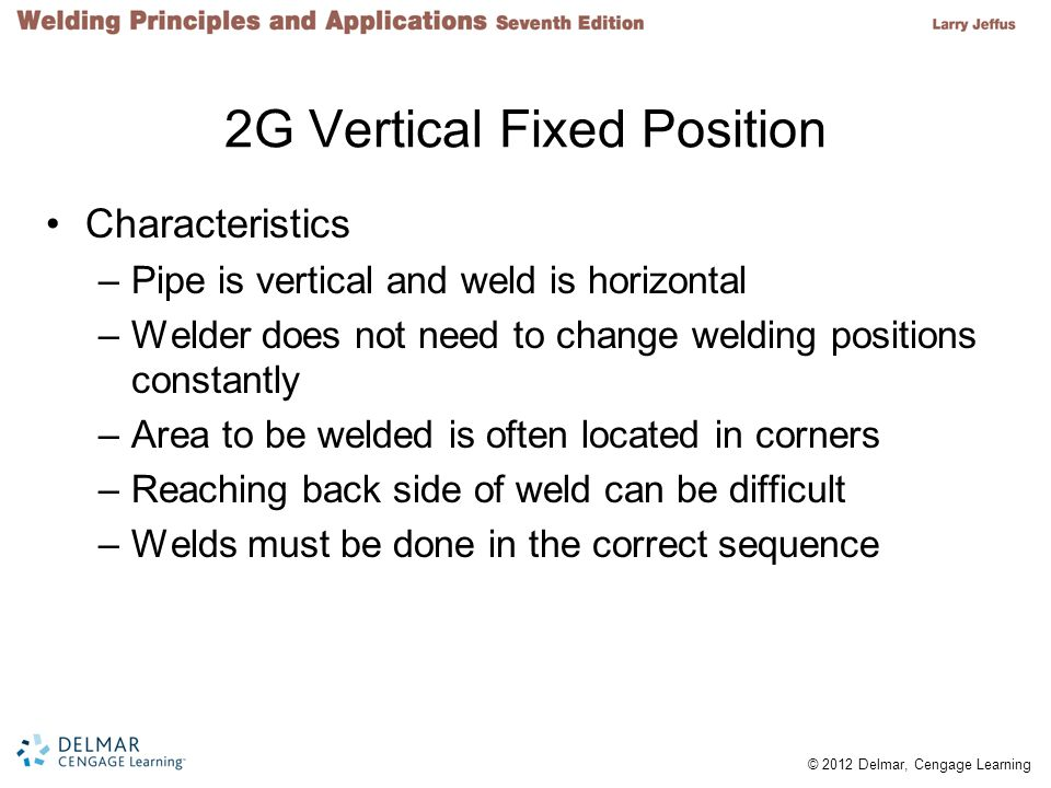 2G Vertical Fixed Position  sc 1 st  SlidePlayer & Shielded Metal Arc Welding of Pipe - ppt video online download
