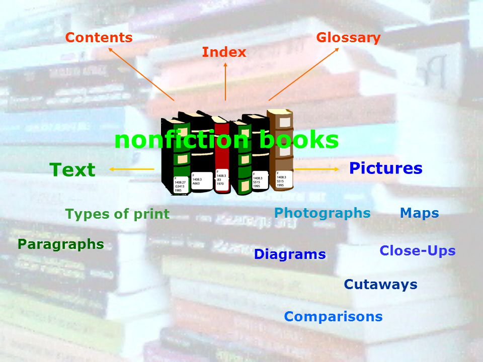 nonfiction books Text Pictures Contents Glossary Index Types of print