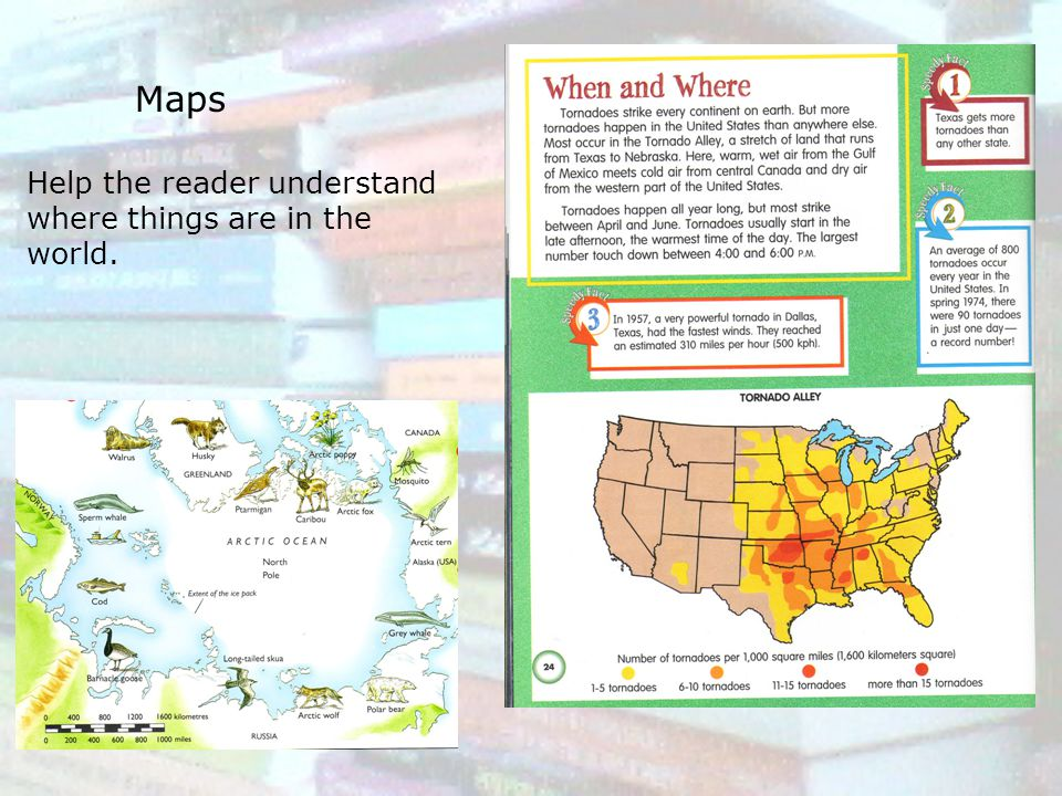 Maps Help the reader understand where things are in the world.