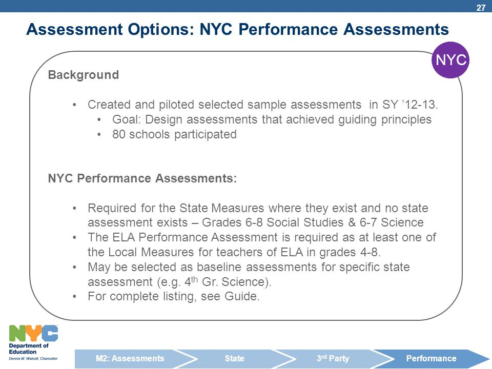 Nycdoes advance measures of student learning ppt download assessment options nyc performance assessments fandeluxe Image collections