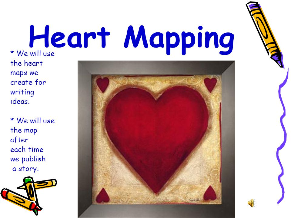 Heart Mapping * We will use the heart maps we create for writing