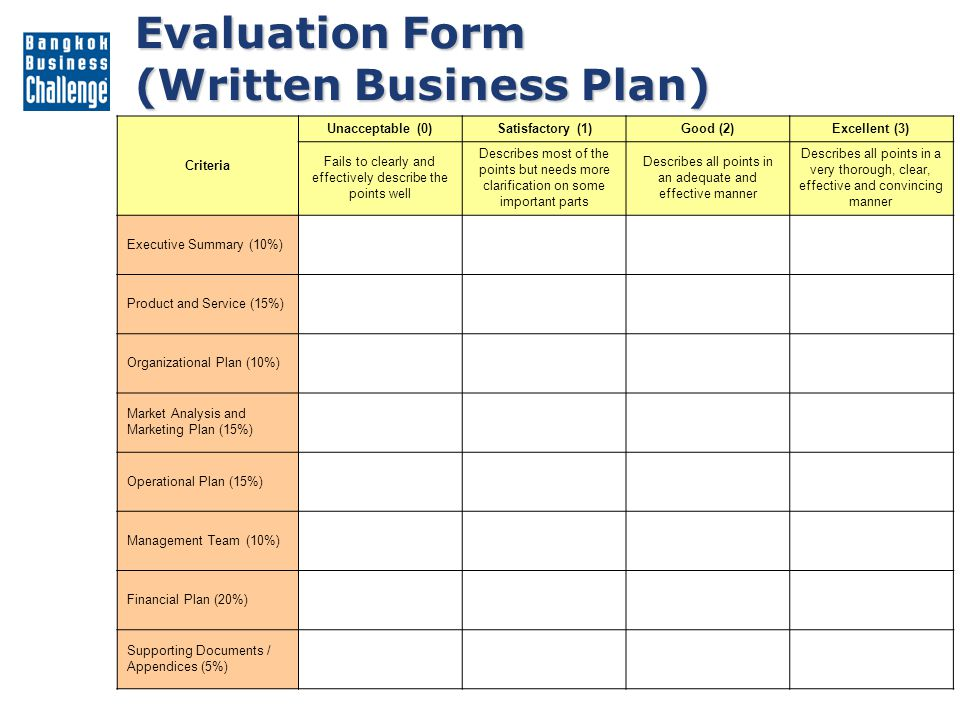 Business plan competition judging criteria sample social worker cover letter for counseling position