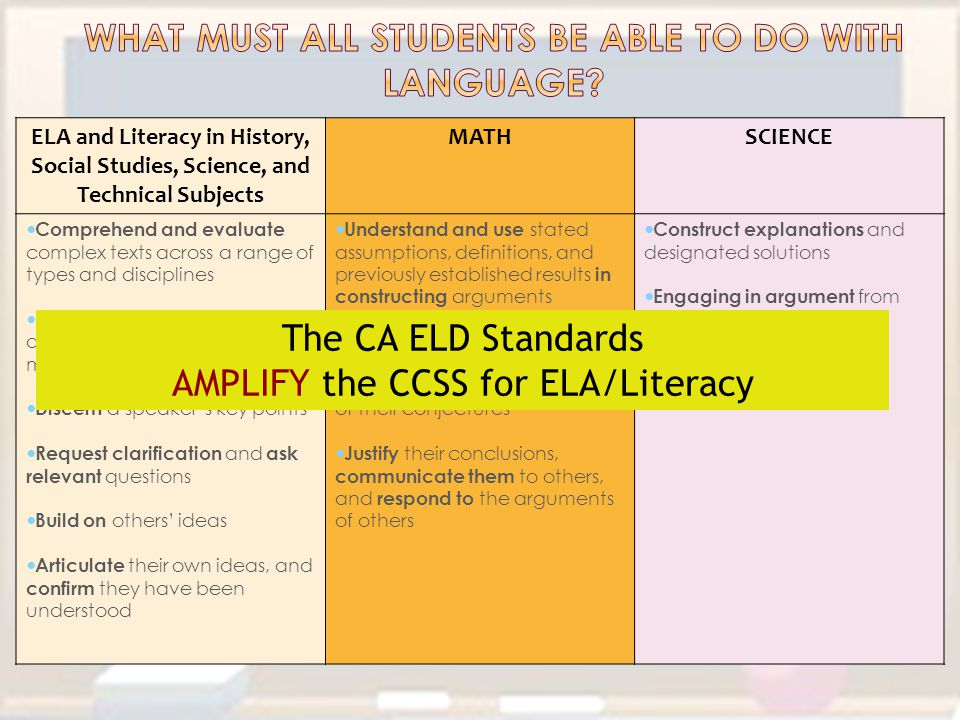 CELDS: California English Language Development Standards