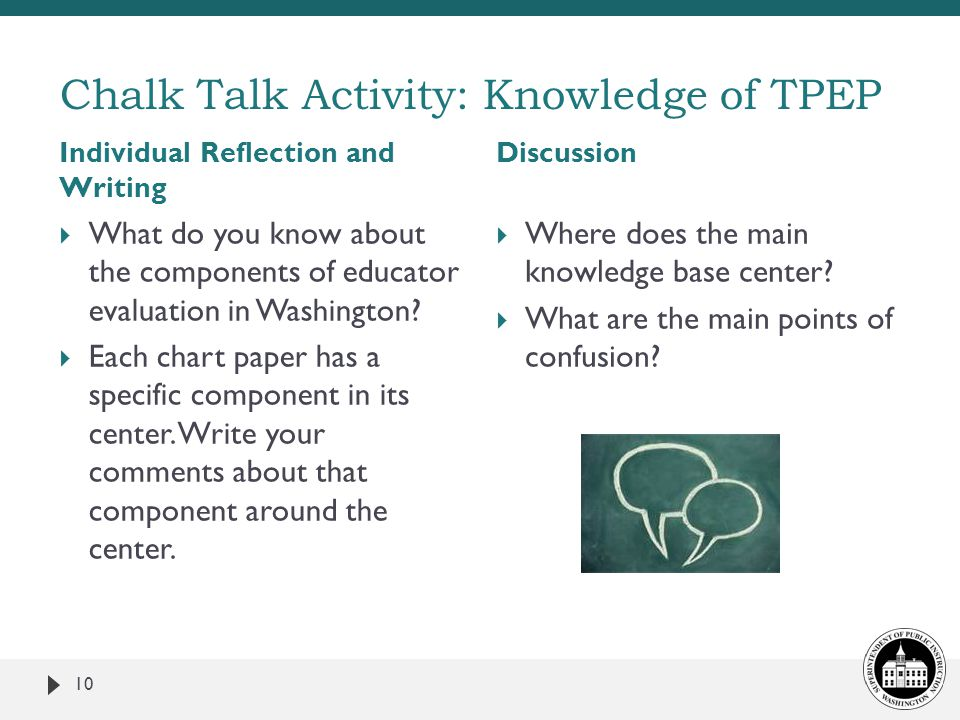 Chalk Talk Activity: Knowledge of TPEP