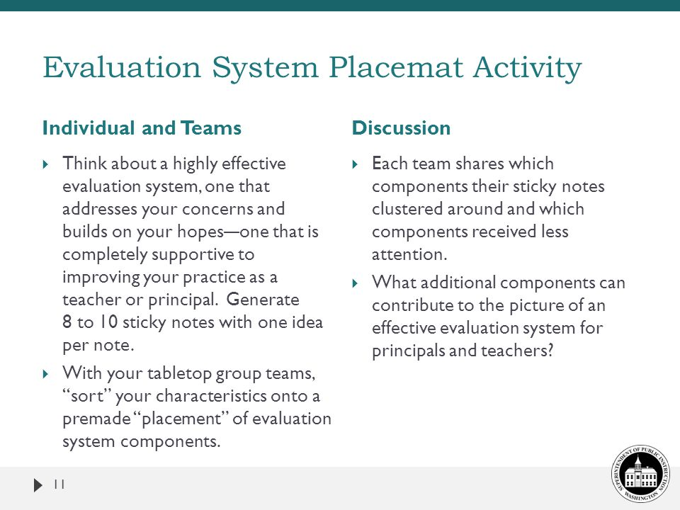 Evaluation System Placemat Activity