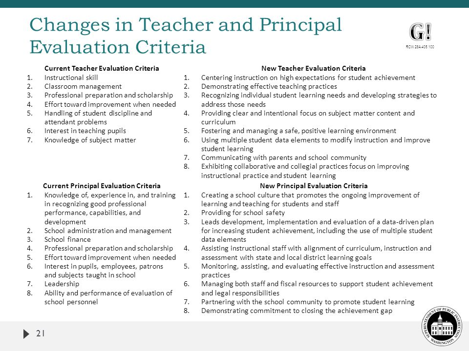 Changes in Teacher and Principal Evaluation Criteria