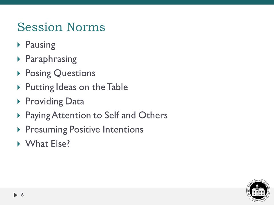 Session Norms Pausing Paraphrasing Posing Questions