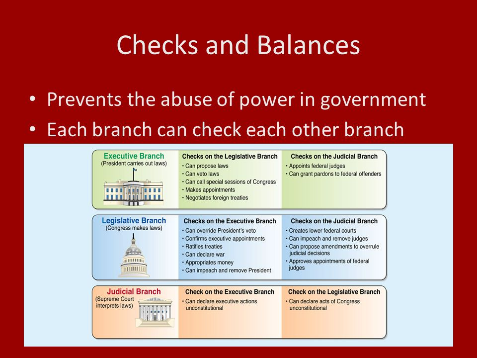 Checks and Balances Prevents the abuse of power in government