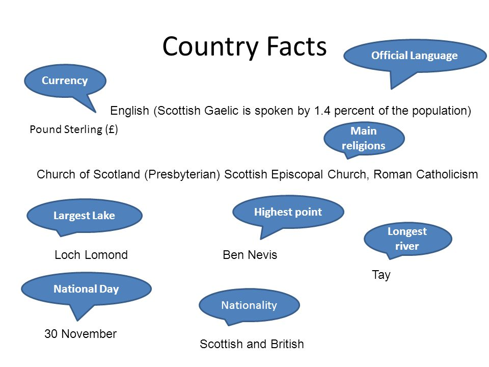 Over the Map of the UK  - ppt video online download