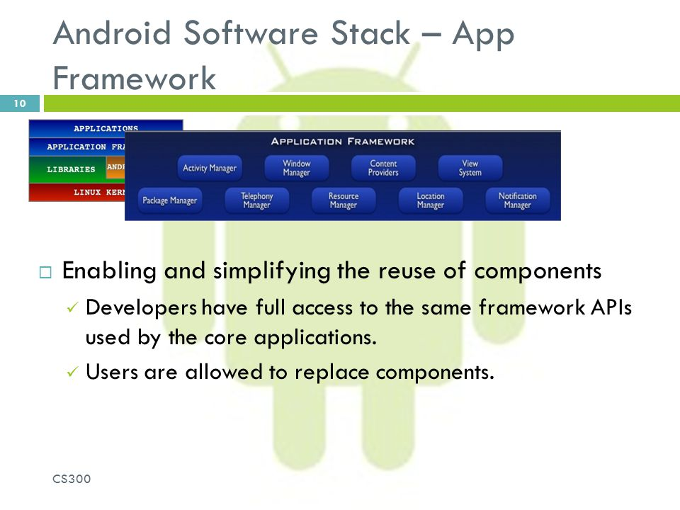 Android Software Stack – App Framework