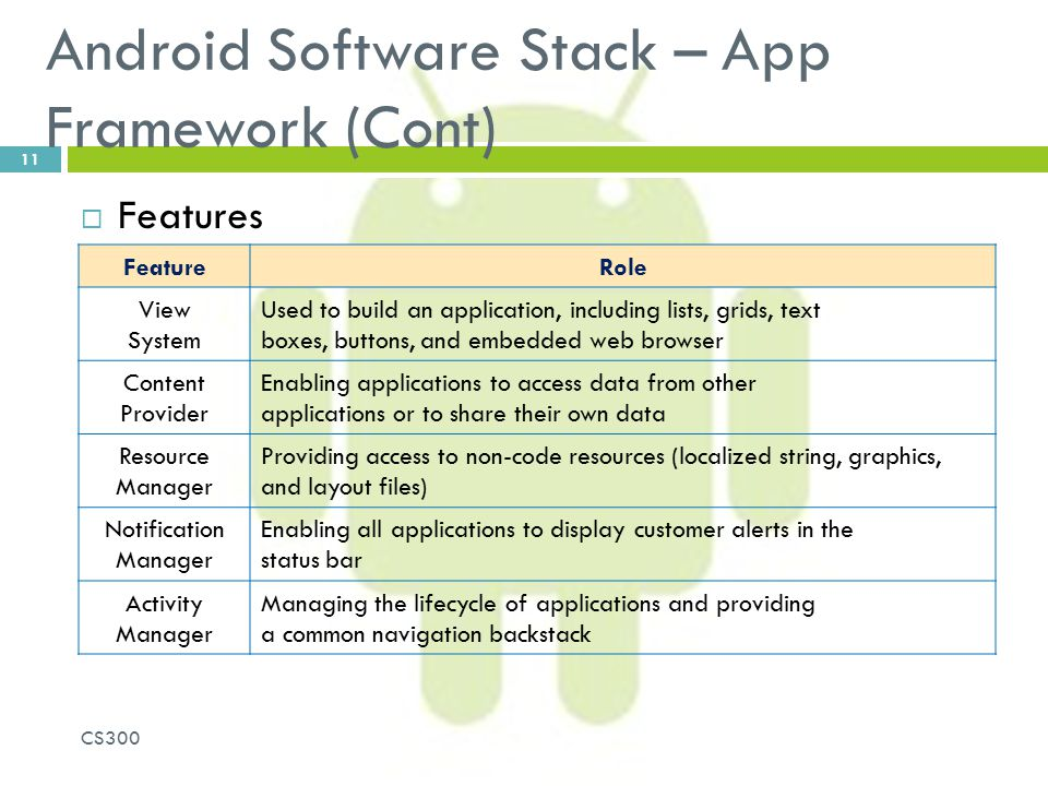 Android Software Stack – App Framework (Cont)