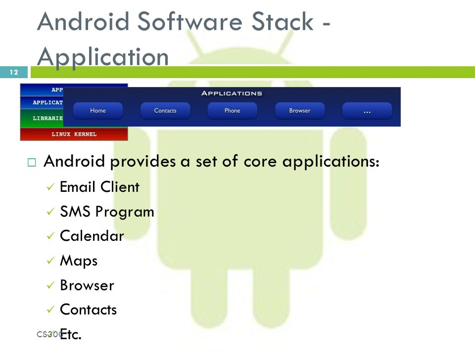 Android Software Stack - Application