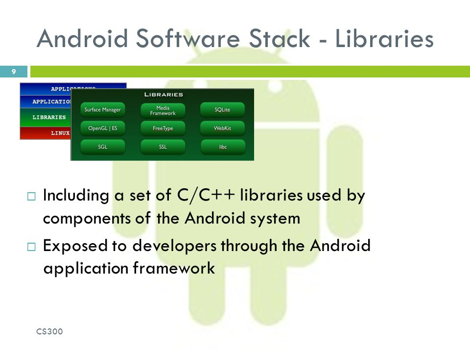 Android Software Stack - Libraries