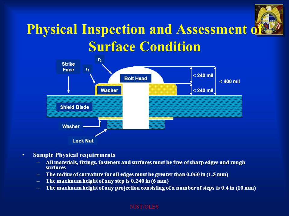 Physical Inspection and Assessment of Surface Condition