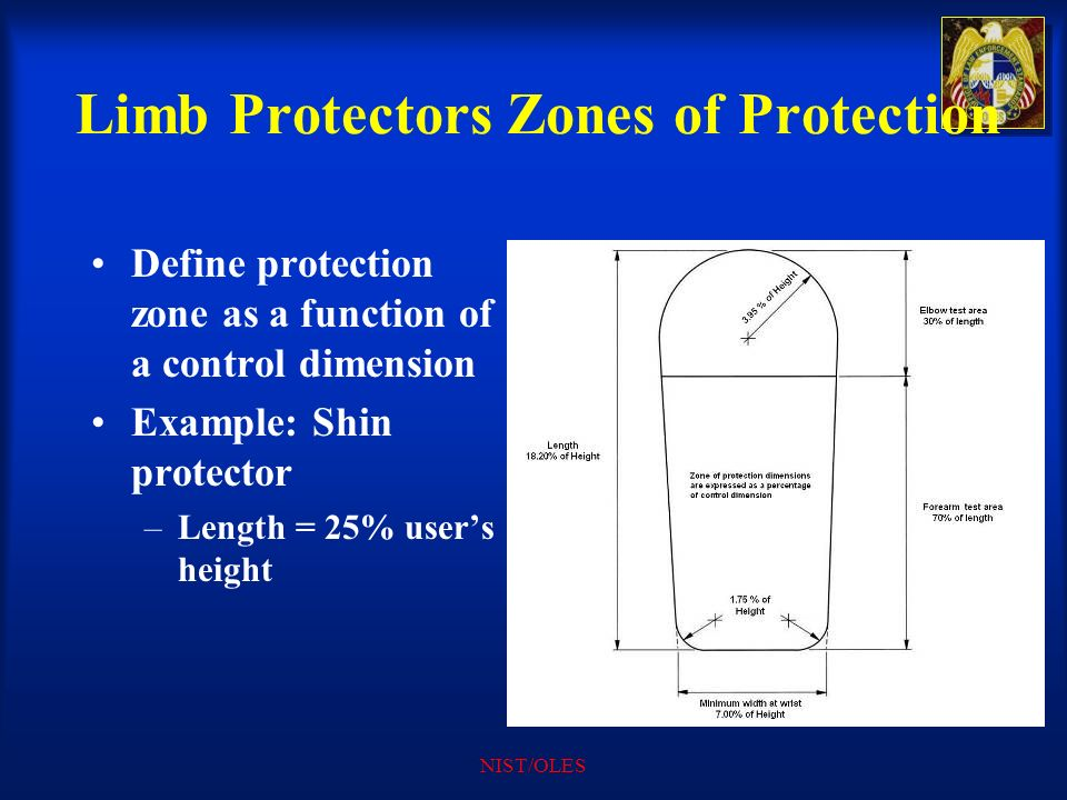 Limb Protectors Zones of Protection