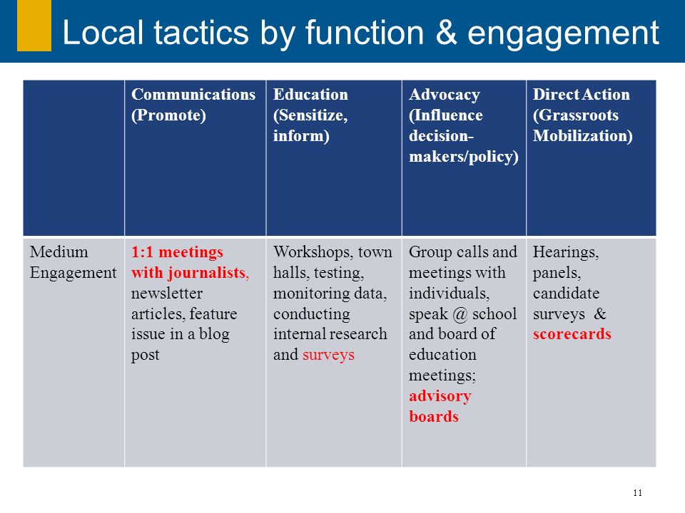 Local tactics by function & engagement