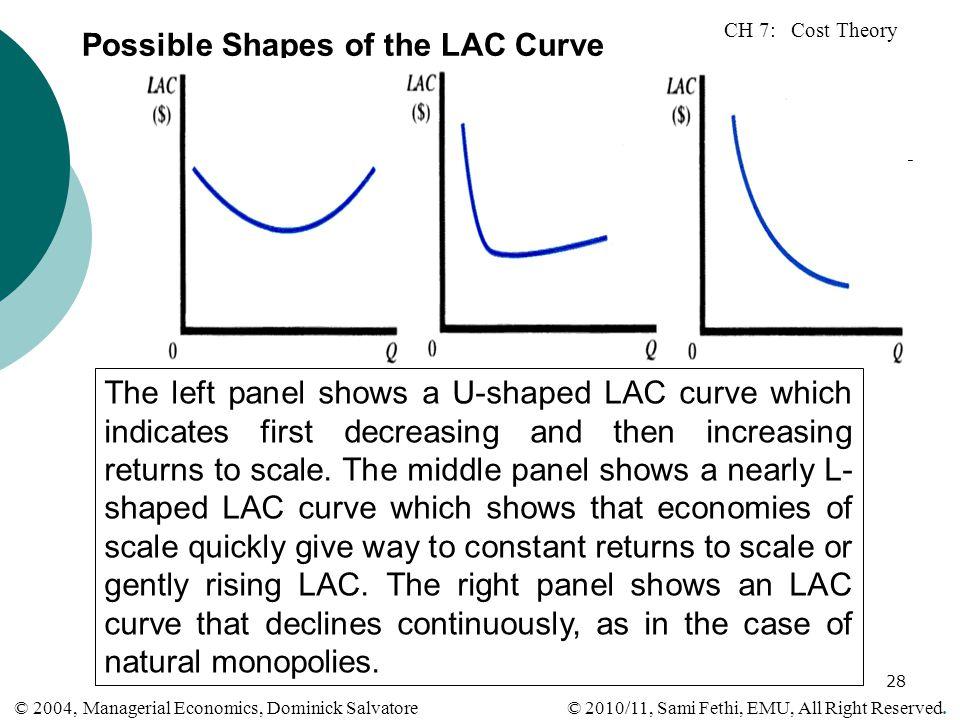 l shaped curve
