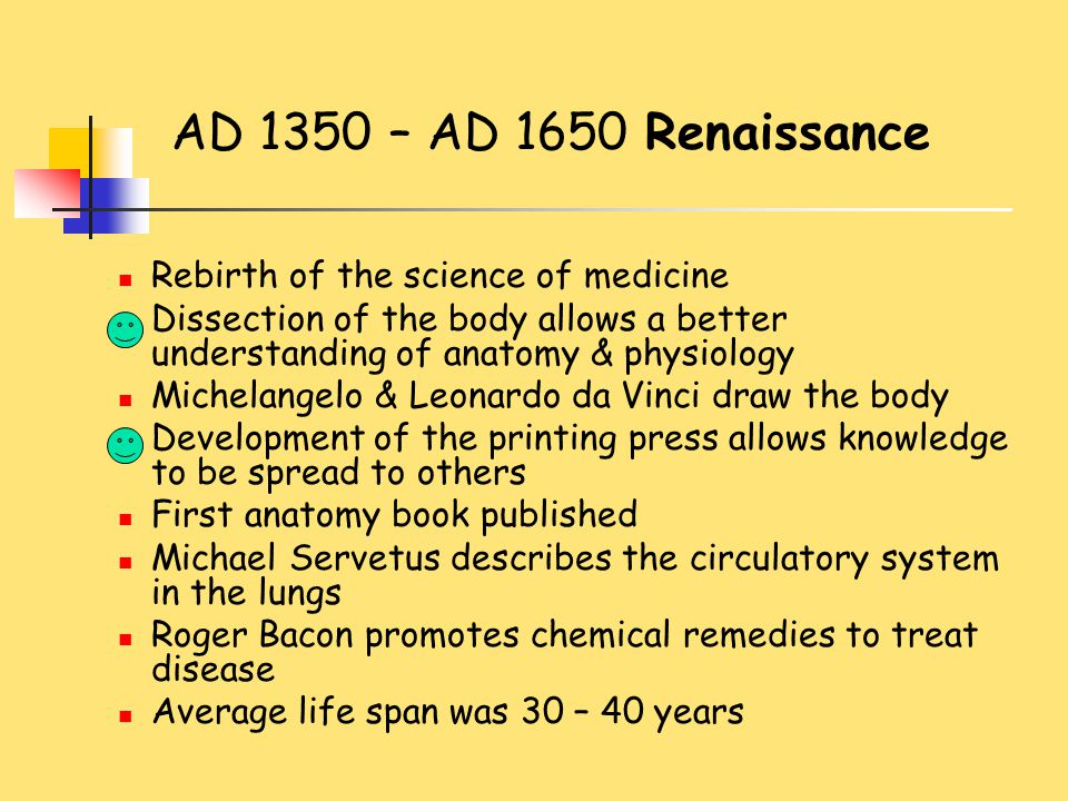 History of Health Care - Important Dates - ppt download