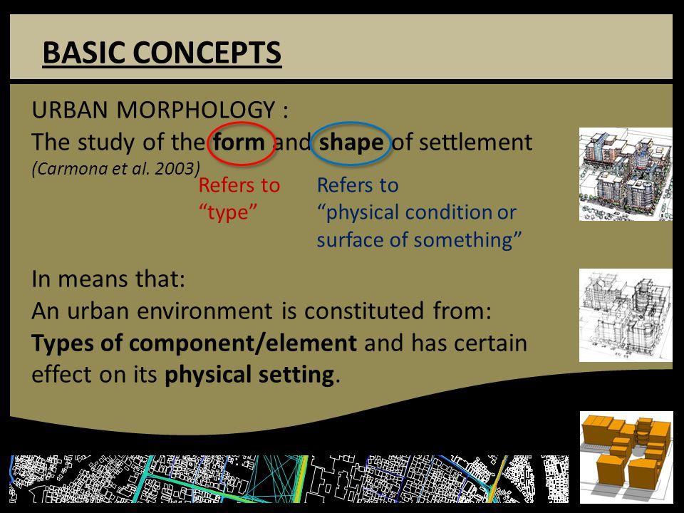 BASIC CONCEPTS URBAN MORPHOLOGY