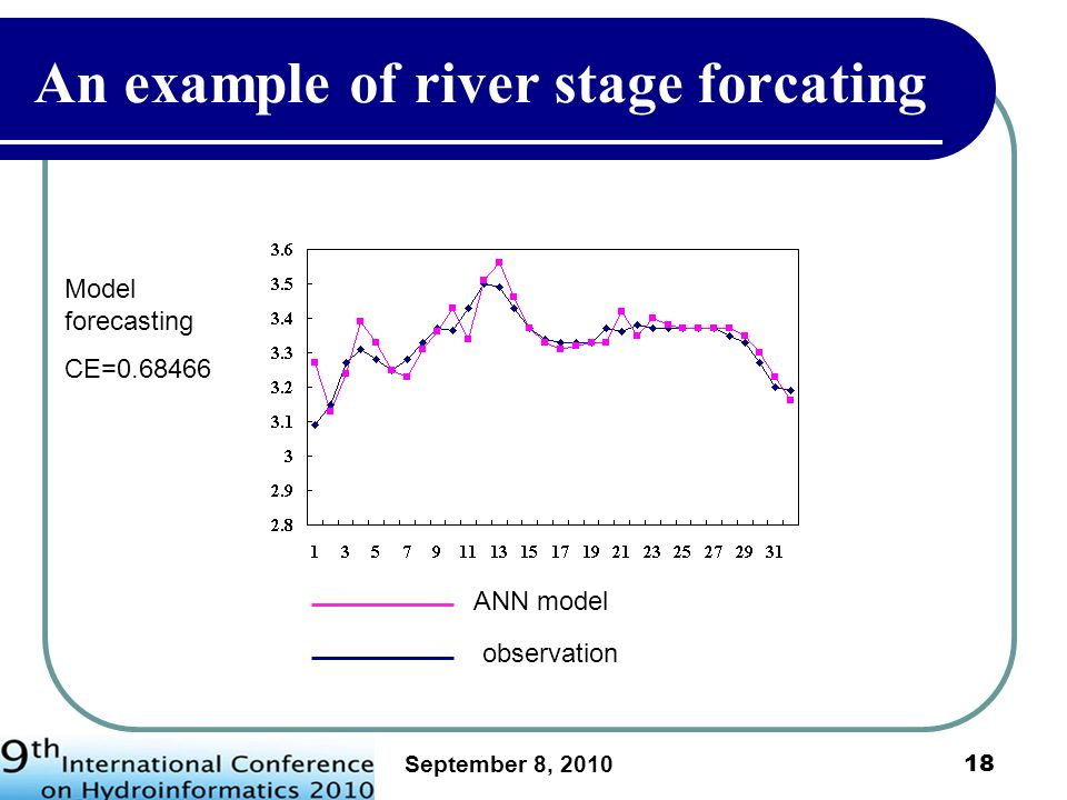 An example of river stage forcating
