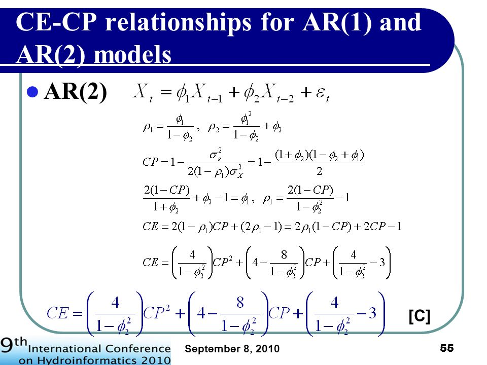 CE-CP relationships for AR(1) and AR(2) models