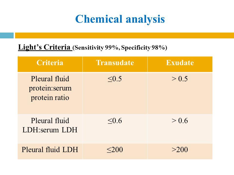 Criterios De Light Derrame Pleural Derrame Pleural Dolor