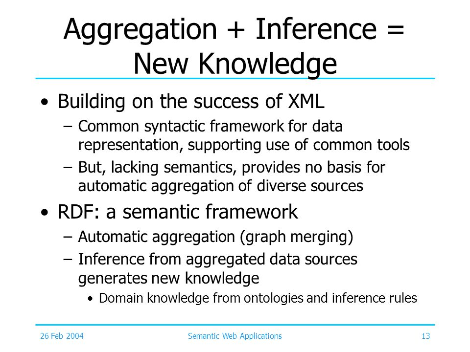 Aggregation + Inference = New Knowledge
