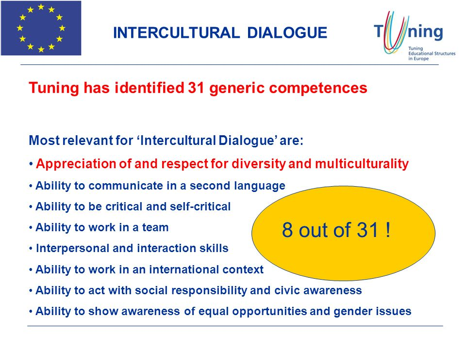 8 out of 31 ! INTERCULTURAL DIALOGUE