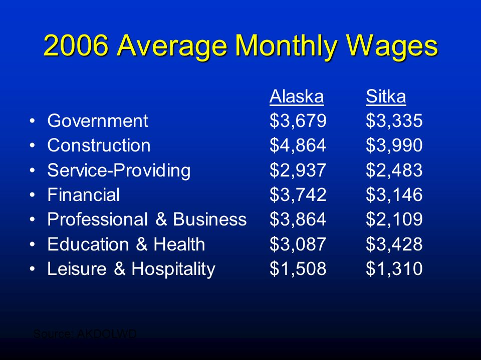 2006 Average Monthly Wages Alaska Sitka Government $3,679 $3,335