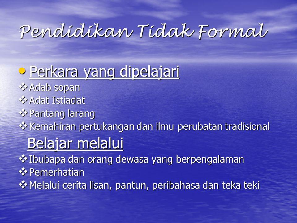 Warisan Kesultanan Melayu Ppt Download
