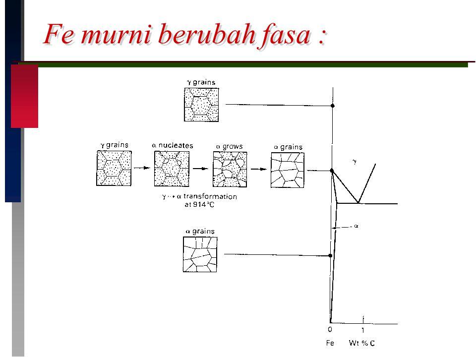 Baja karbonsteel ppt download 11 fe murni berubah fasa ccuart Gallery