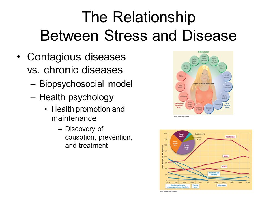what is the relationship between stress and illness