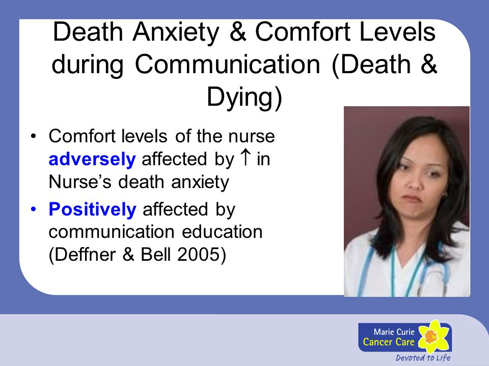 Death Anxiety & Comfort Levels during Communication (Death & Dying)