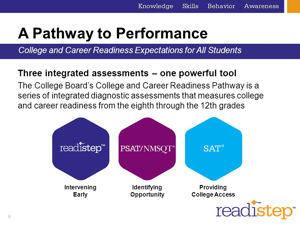 A Pathway to Performance