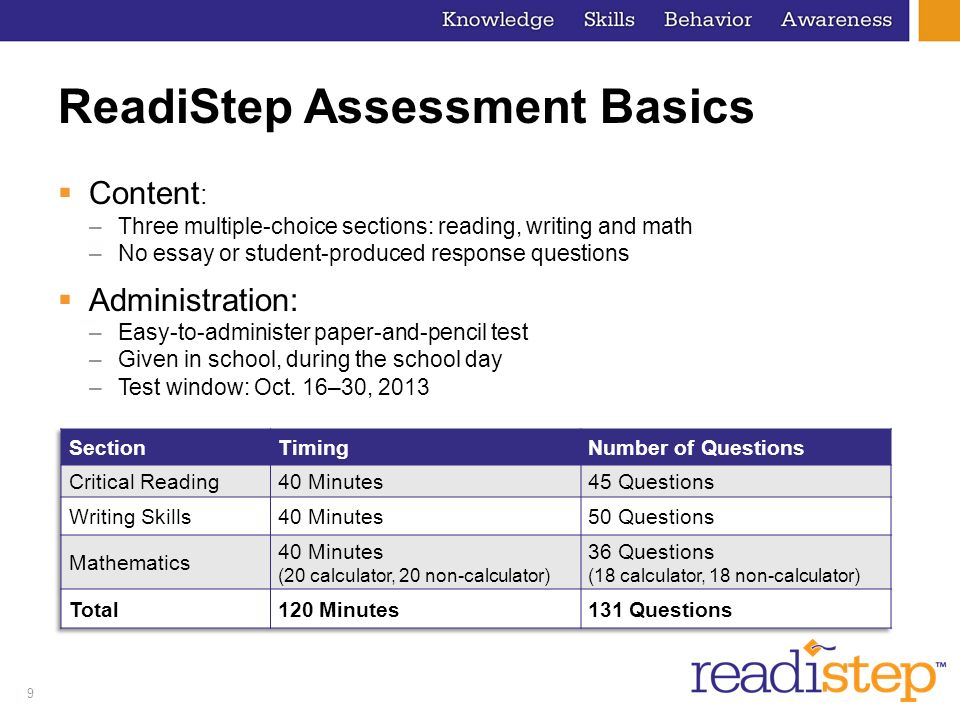 ReadiStep Assessment Basics