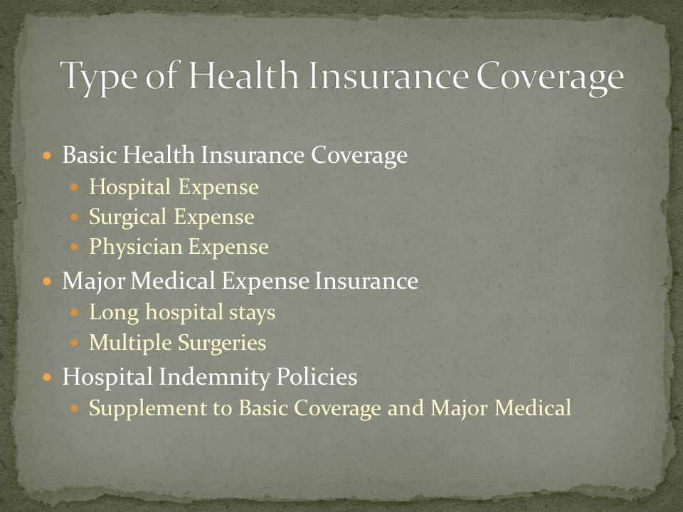 Type of Health Insurance Coverage