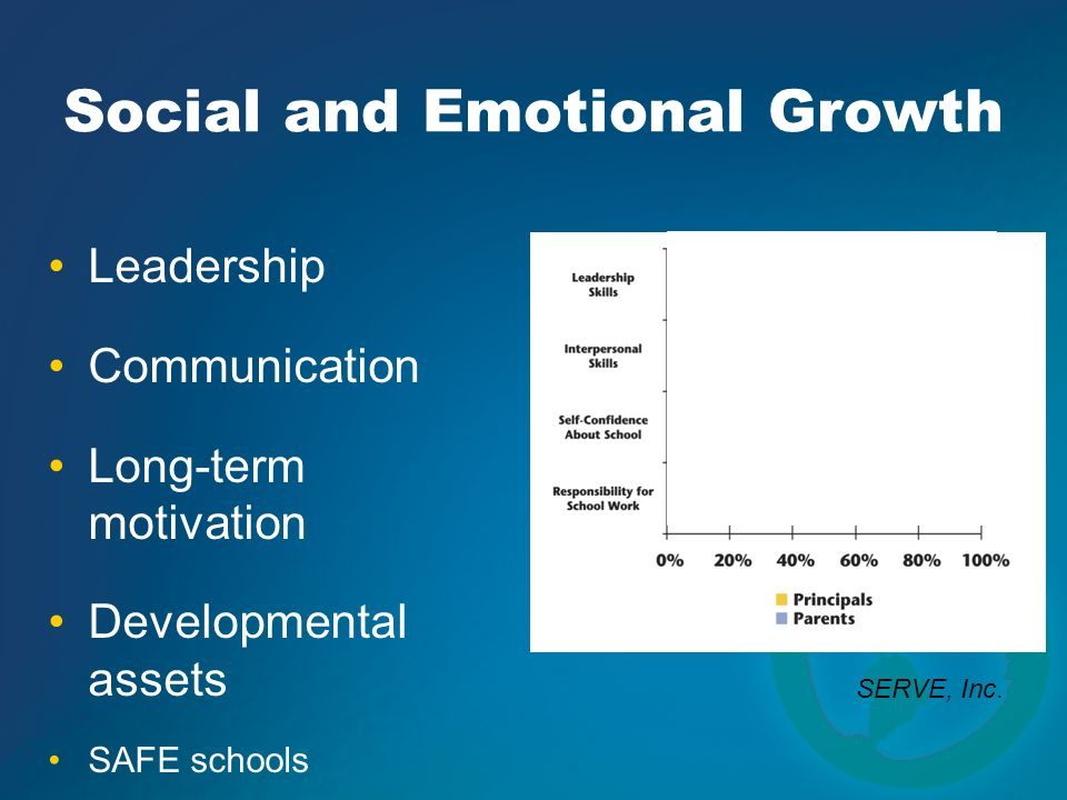 Social and Emotional Growth