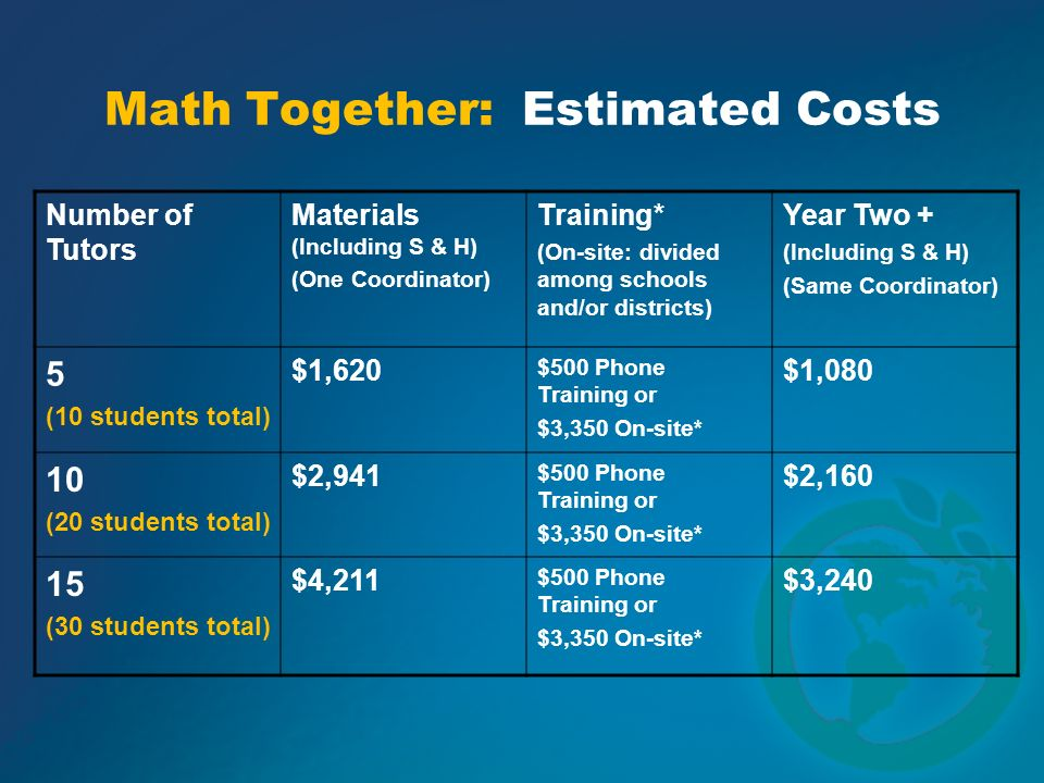 Math Together: Estimated Costs