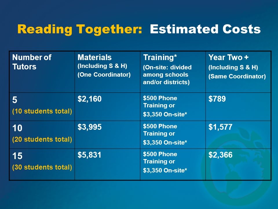 Reading Together: Estimated Costs