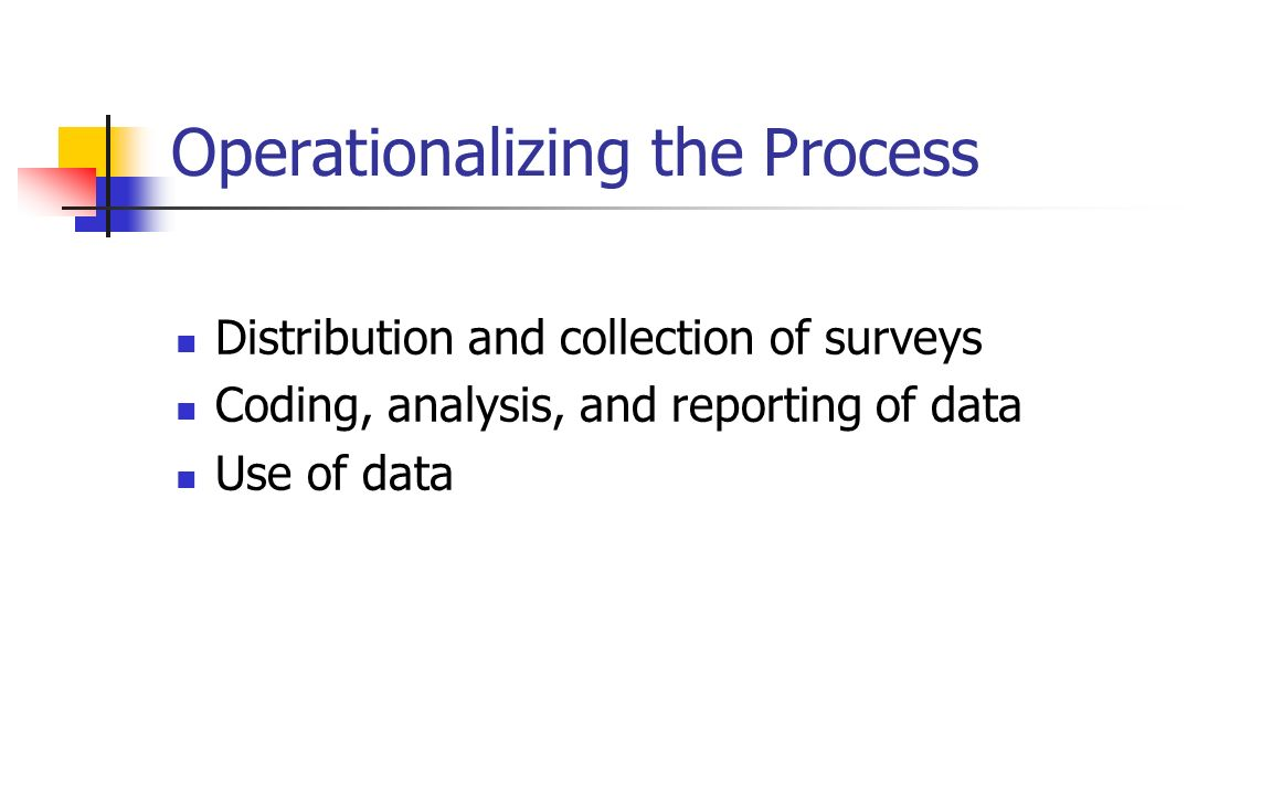 Operationalizing the Process