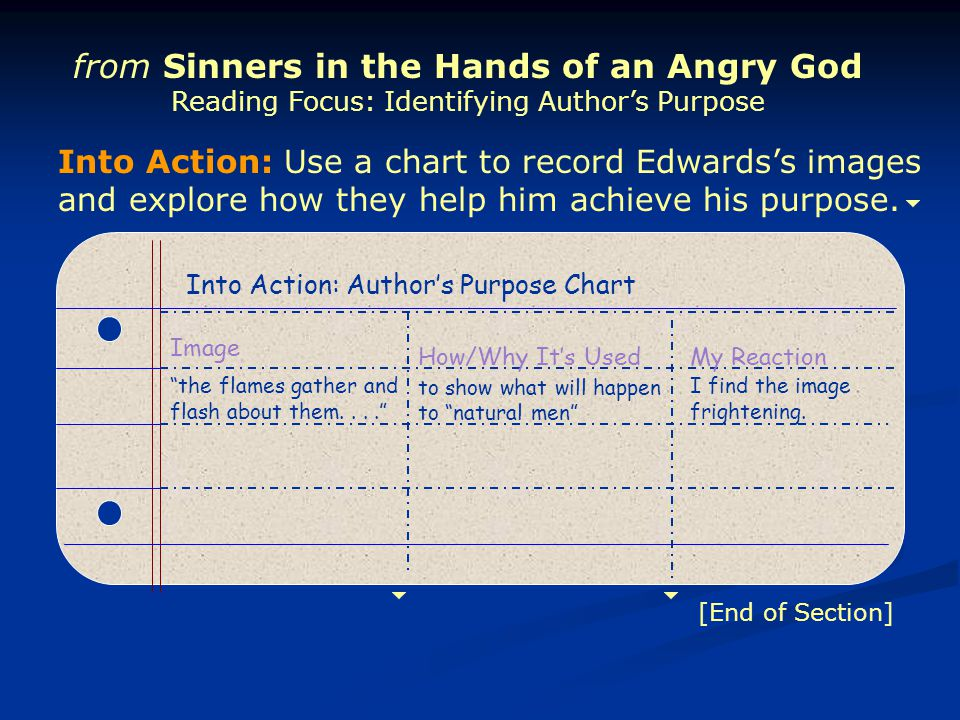 Sinners In The Hands Of An Angry God Ppt Video Online Download