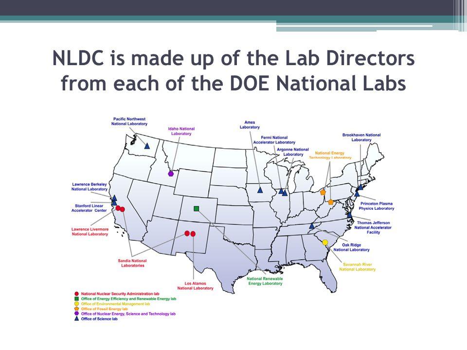 National Laboratory Directors Council (NLDC) - ppt download