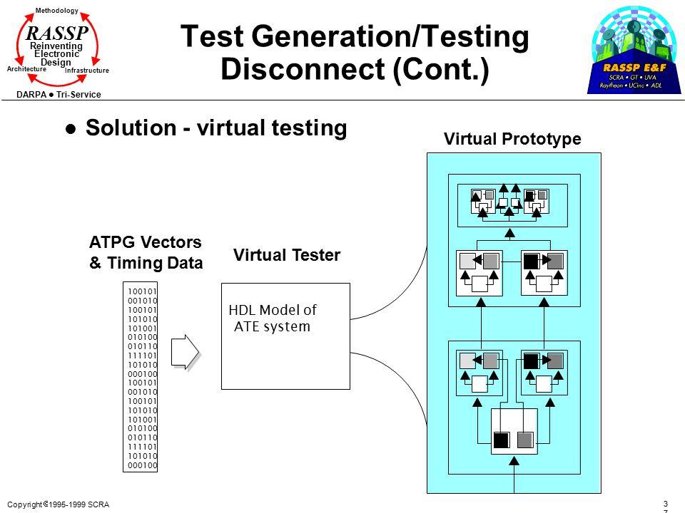 Test Technology Overview RASSP Education & Facilitation Program ...