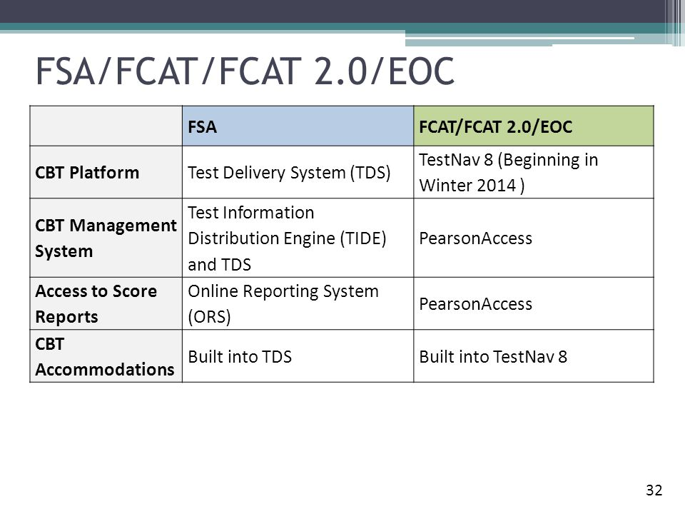 when are 2014 fcat scores released