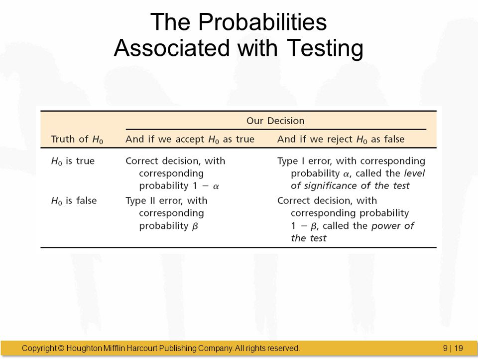 The Probabilities Associated with Testing