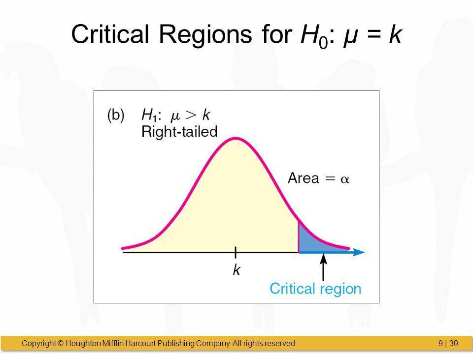 Critical Regions for H0: µ = k