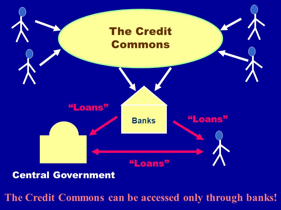 The Credit Commons can be accessed only through banks!