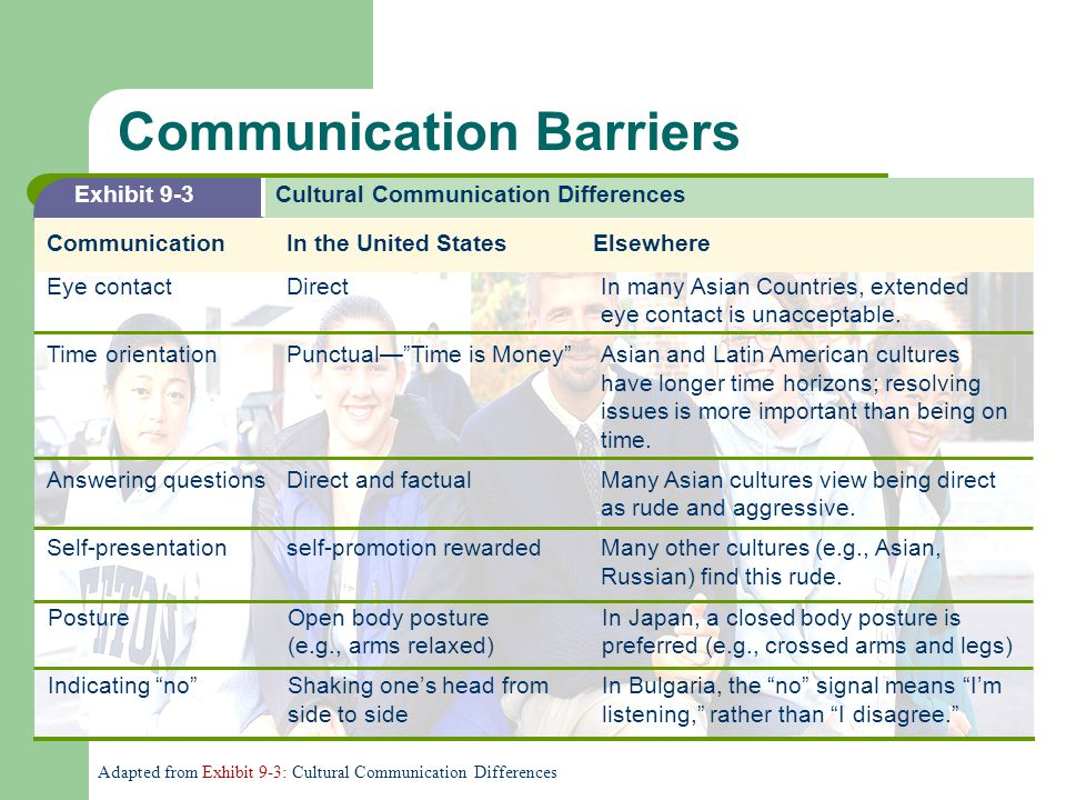 Communication barriers between americans and latins images 945
