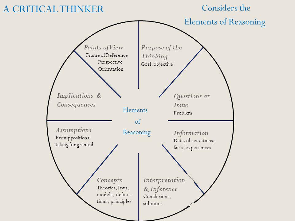 reasoning critical thinking