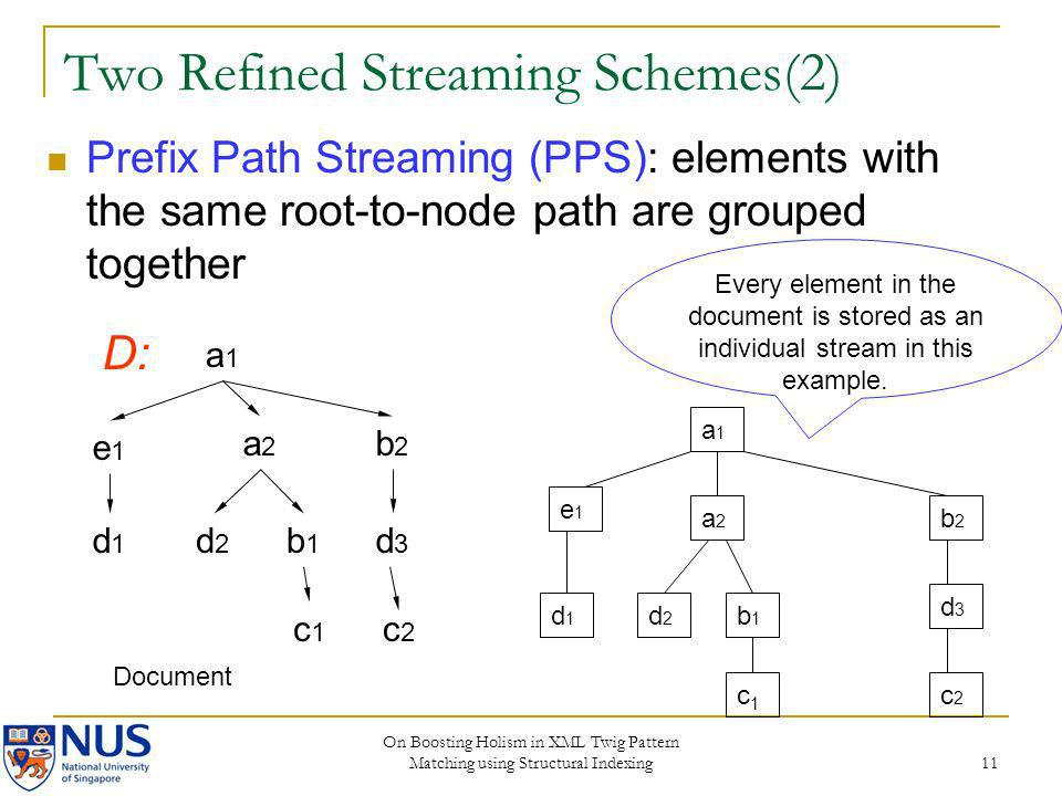 Two Refined Streaming Schemes(2)